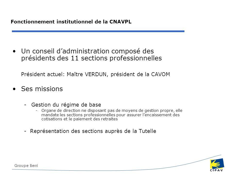 Fonctionnement institutionnel de la CNAVPL