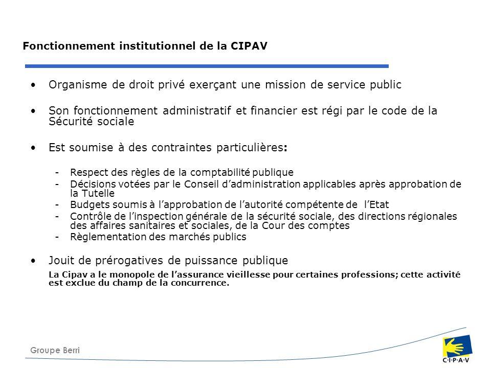 Fonctionnement institutionnel de la CIPAV