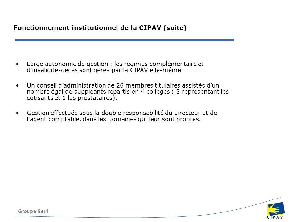 Fonctionnement institutionnel de la CIPAV (suite)