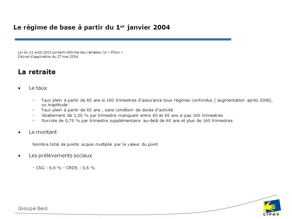 Le régime de base à partir du 1er janvier 2004