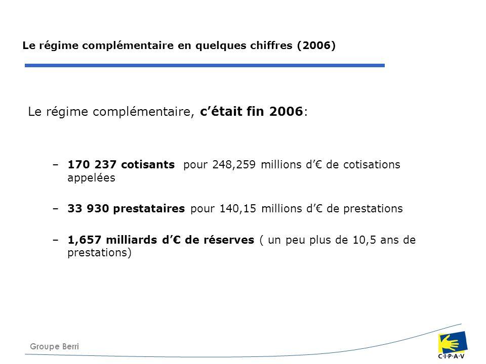 Le régime complémentaire en quelques chiffres (2006)