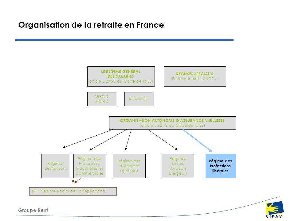 ORGANISATION AUTONOME D'ASSURANCE VIEILLESSE