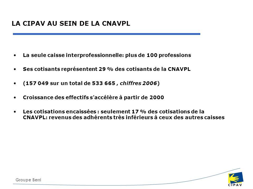 LA CIPAV AU SEIN DE LA CNAVPL
