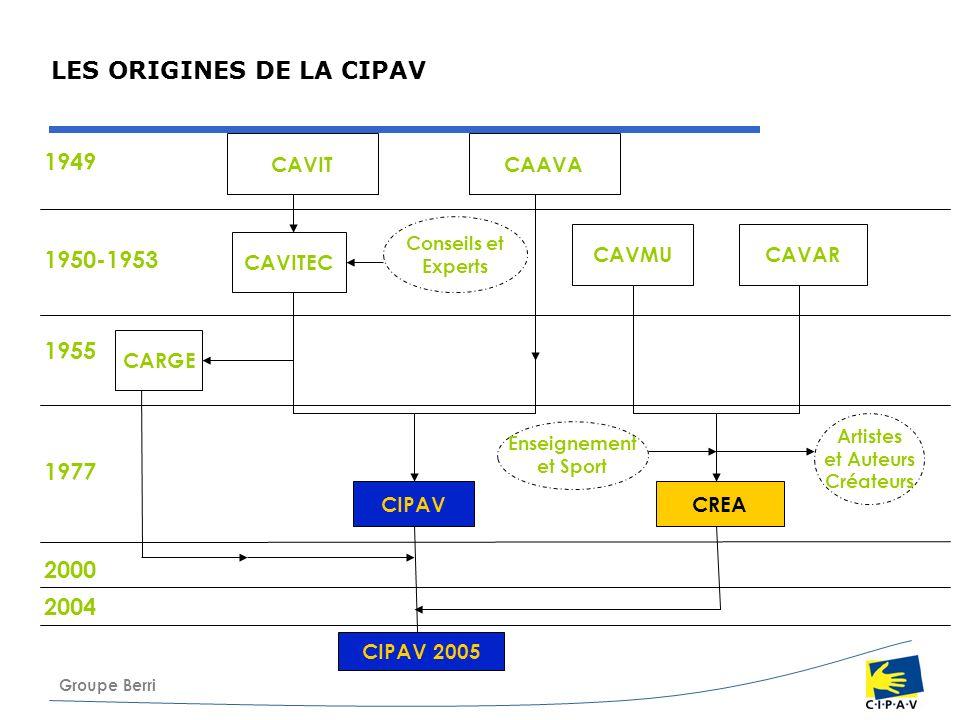 LES ORIGINES DE LA CIPAV