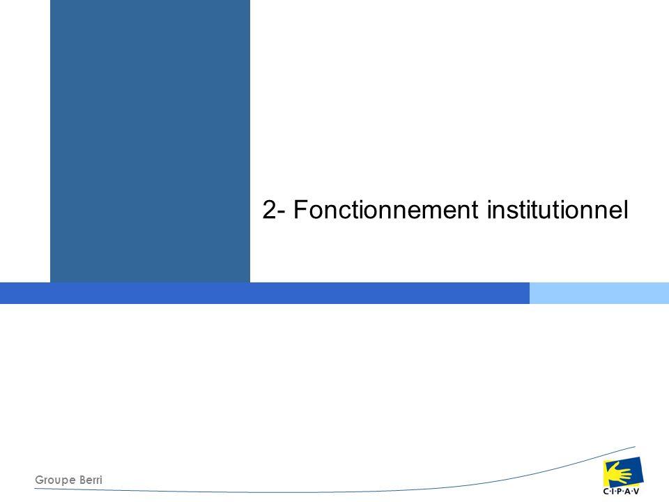 2- Fonctionnement institutionnel