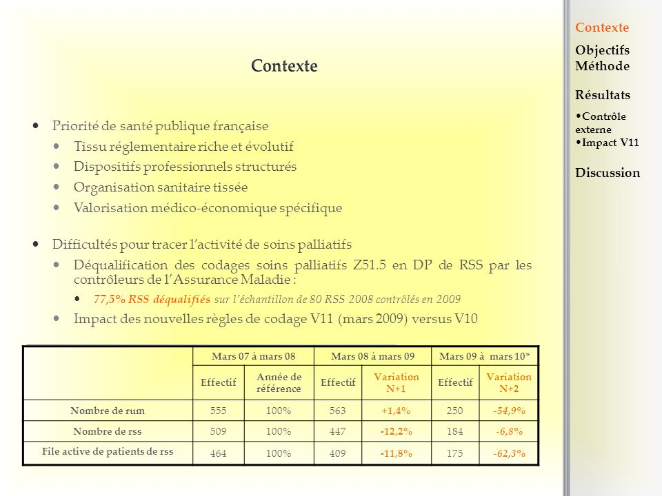File active de patients de rss