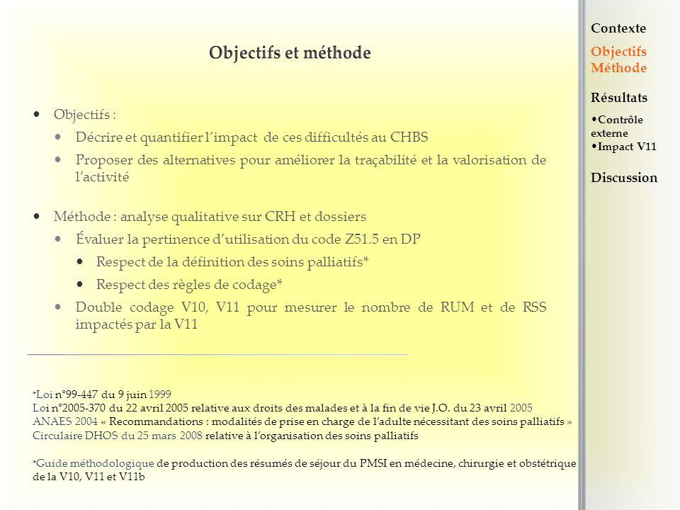 Objectifs et méthode Objectifs :