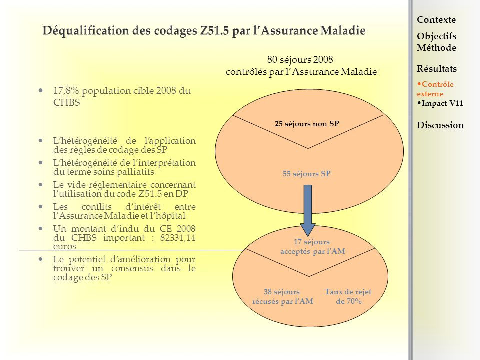 Déqualification des codages Z51.5 par l'Assurance Maladie
