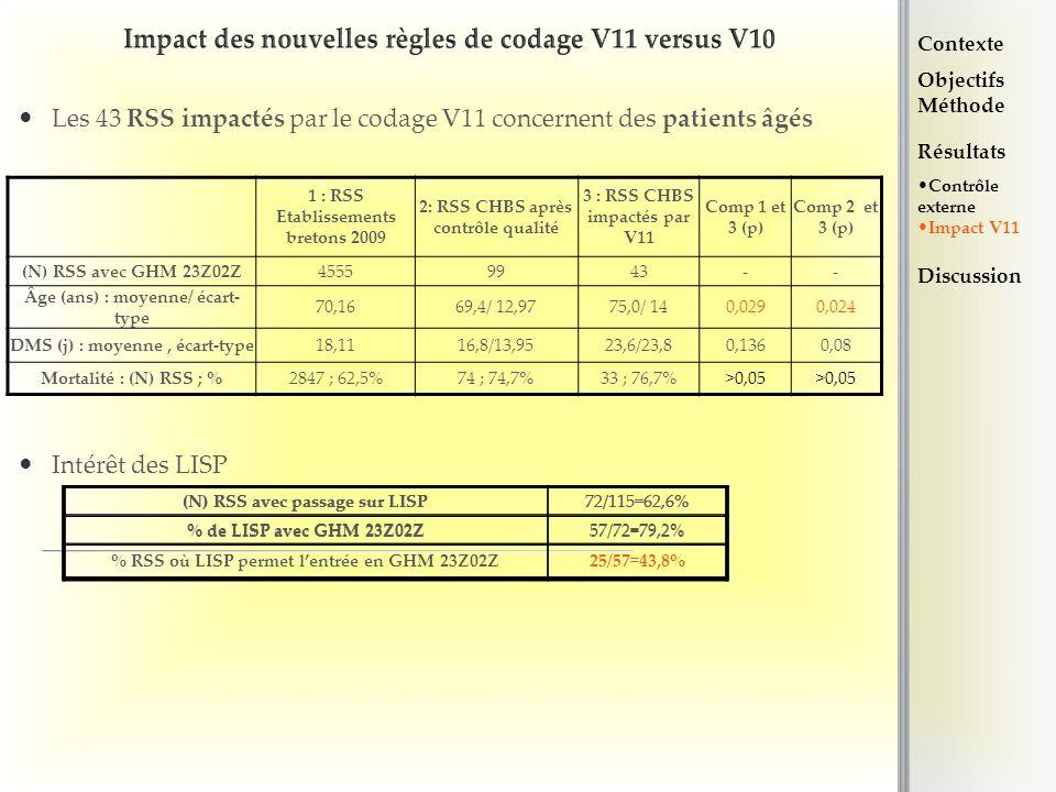 Impact des nouvelles règles de codage V11 versus V10