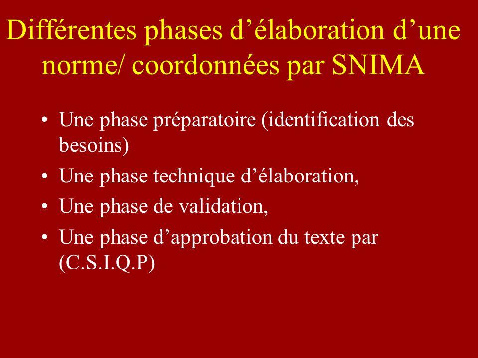 Différentes phases d'élaboration d'une norme/ coordonnées par SNIMA