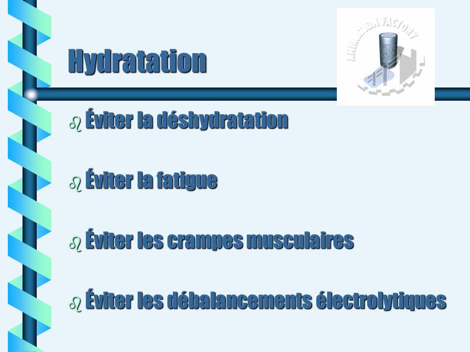 Hydratation Éviter la déshydratation Éviter la fatigue