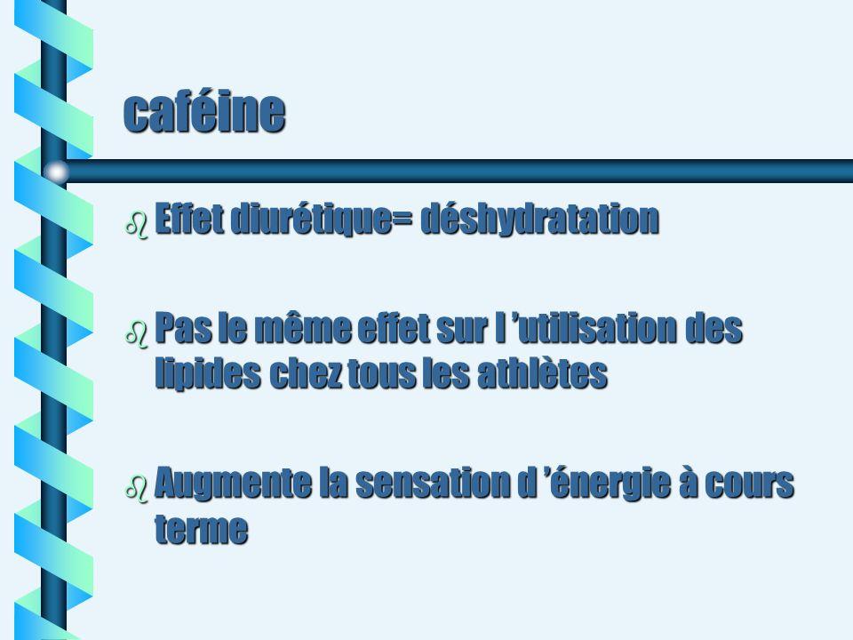 caféine Effet diurétique= déshydratation