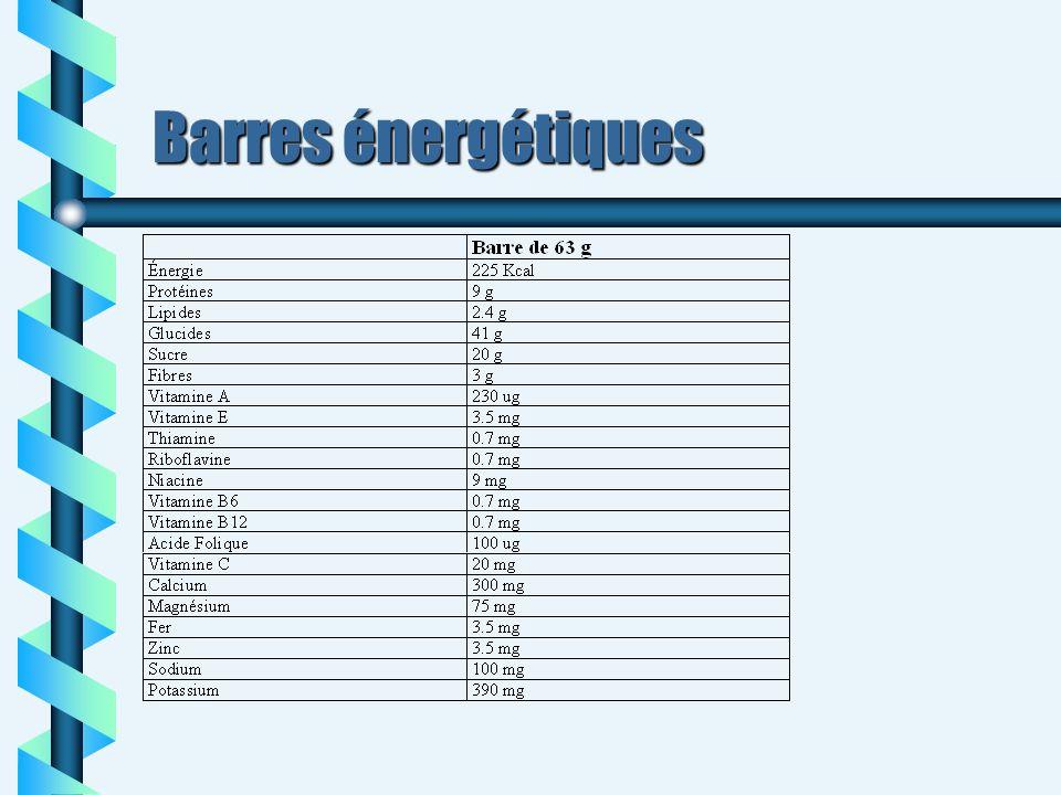 Barres énergétiques