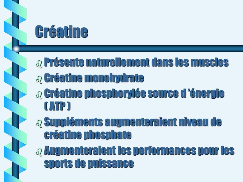 Créatine Présente naturellement dans les muscles Créatine monohydrate