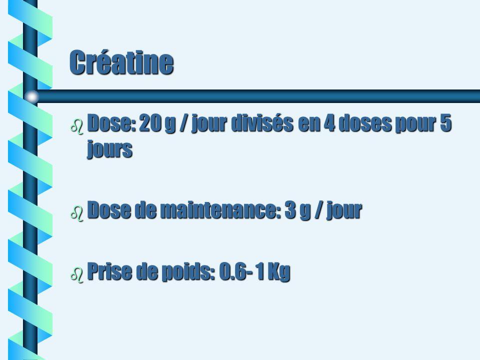 Créatine Dose: 20 g / jour divisés en 4 doses pour 5 jours