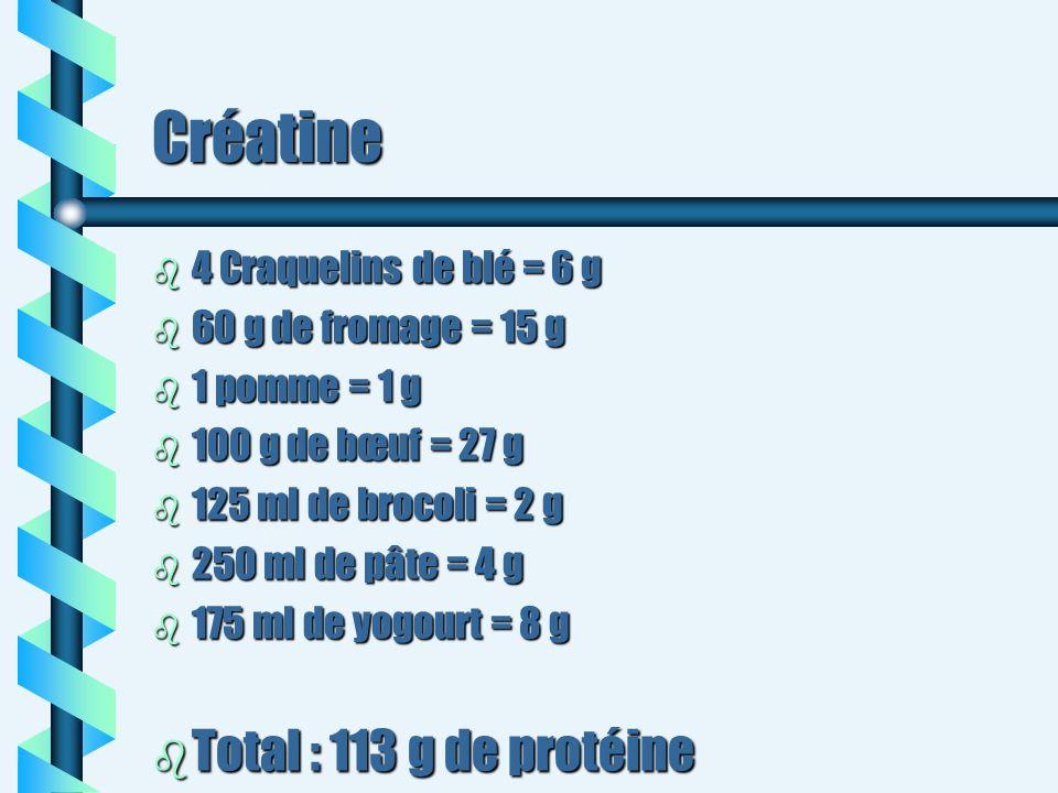 Créatine Total : 113 g de protéine 4 Craquelins de blé = 6 g