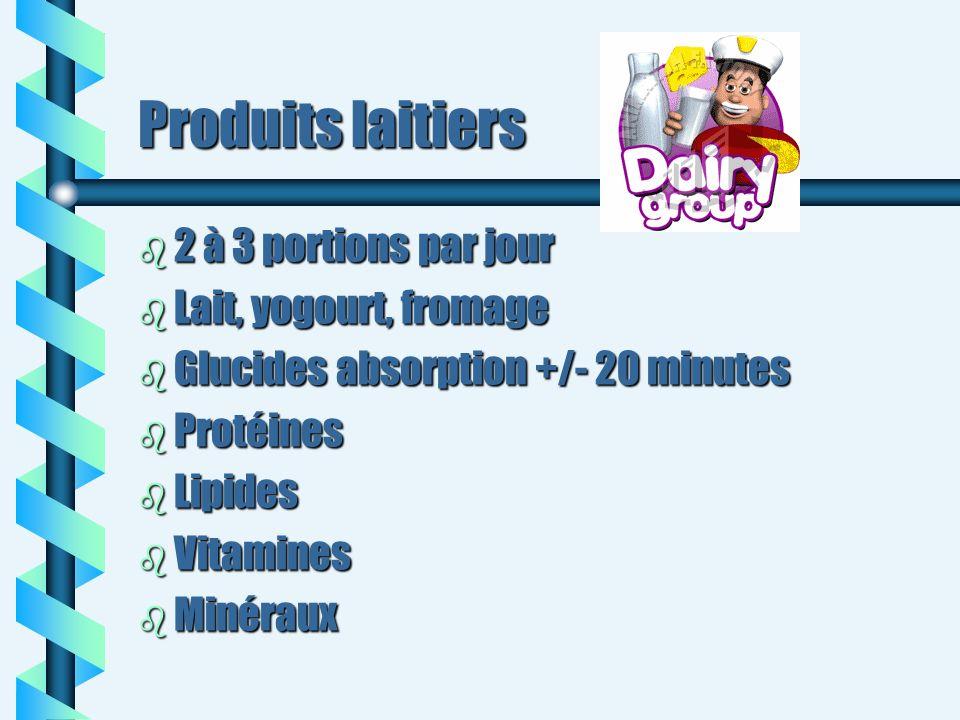 Produits laitiers 2 à 3 portions par jour Lait, yogourt, fromage