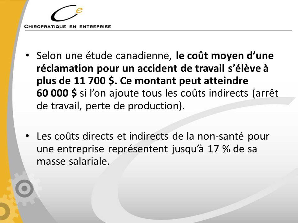 Selon une étude canadienne, le coût moyen d'une réclamation pour un accident de travail s'élève à plus de 11 700 $. Ce montant peut atteindre 60 000 $ si l'on ajoute tous les coûts indirects (arrêt de travail, perte de production).