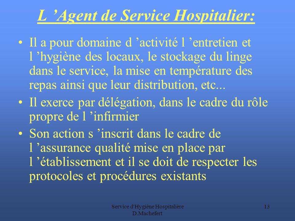 L 'Agent de Service Hospitalier: