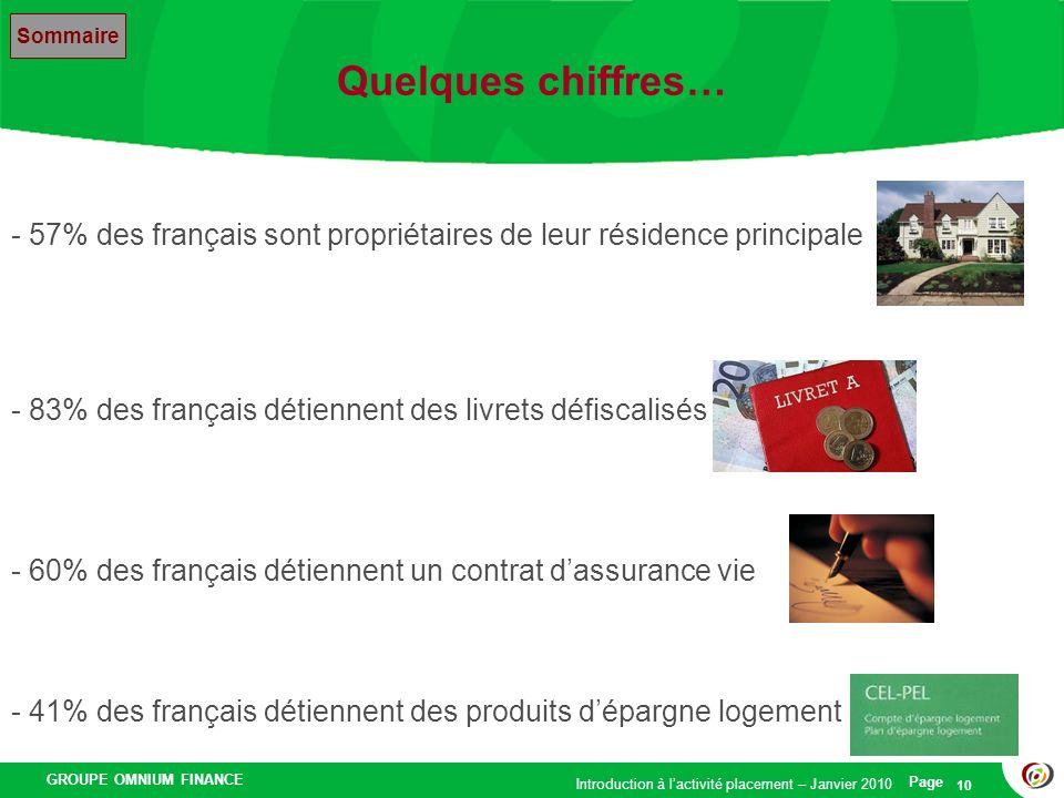 Quelques chiffres… Sommaire. - 57% des français sont propriétaires de leur résidence principale.