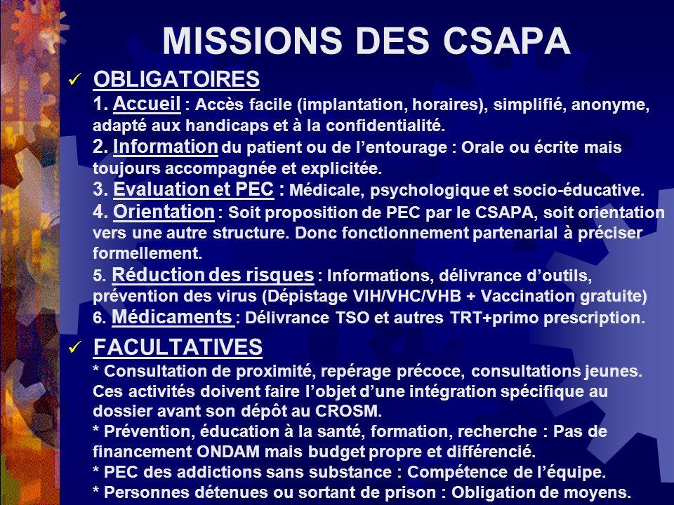 MISSIONS DES CSAPA