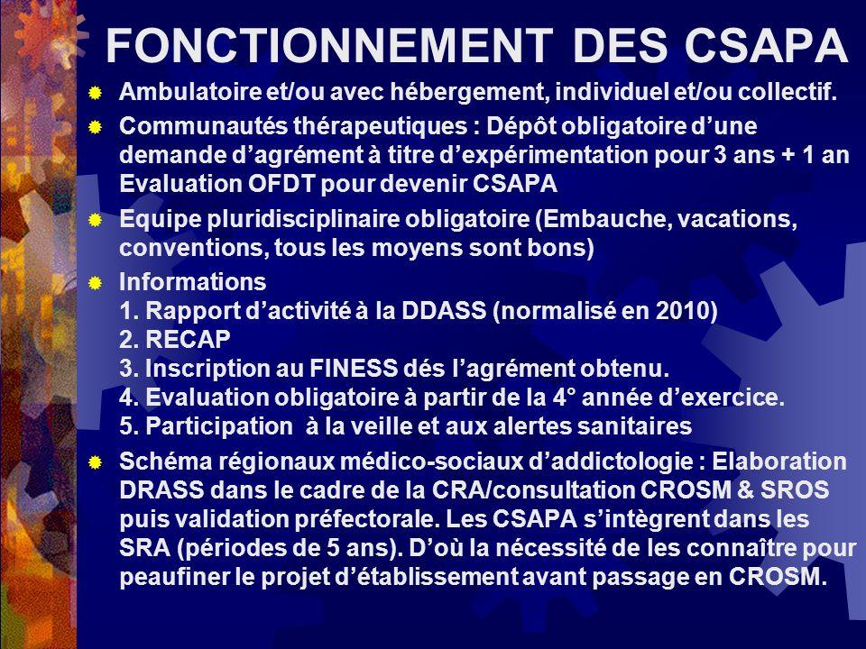 FONCTIONNEMENT DES CSAPA