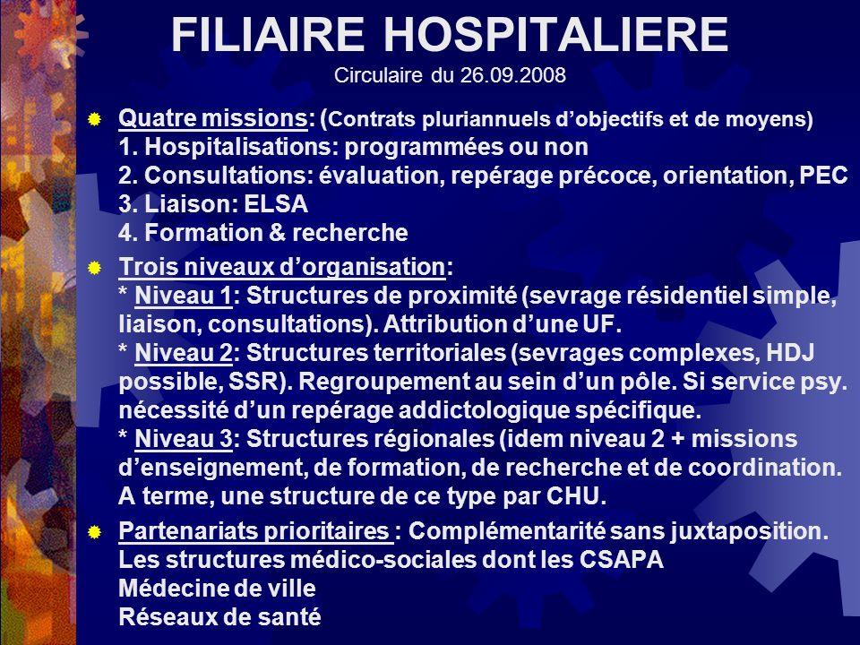 FILIAIRE HOSPITALIERE Circulaire du 26.09.2008