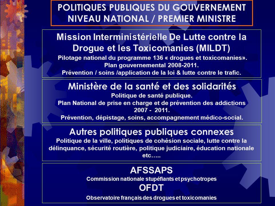 POLITIQUES PUBLIQUES DU GOUVERNEMENT