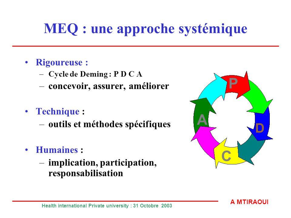 MEQ : une approche systémique