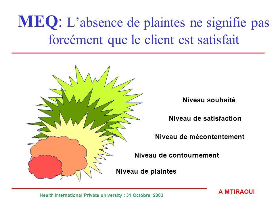 MEQ: L'absence de plaintes ne signifie pas forcément que le client est satisfait