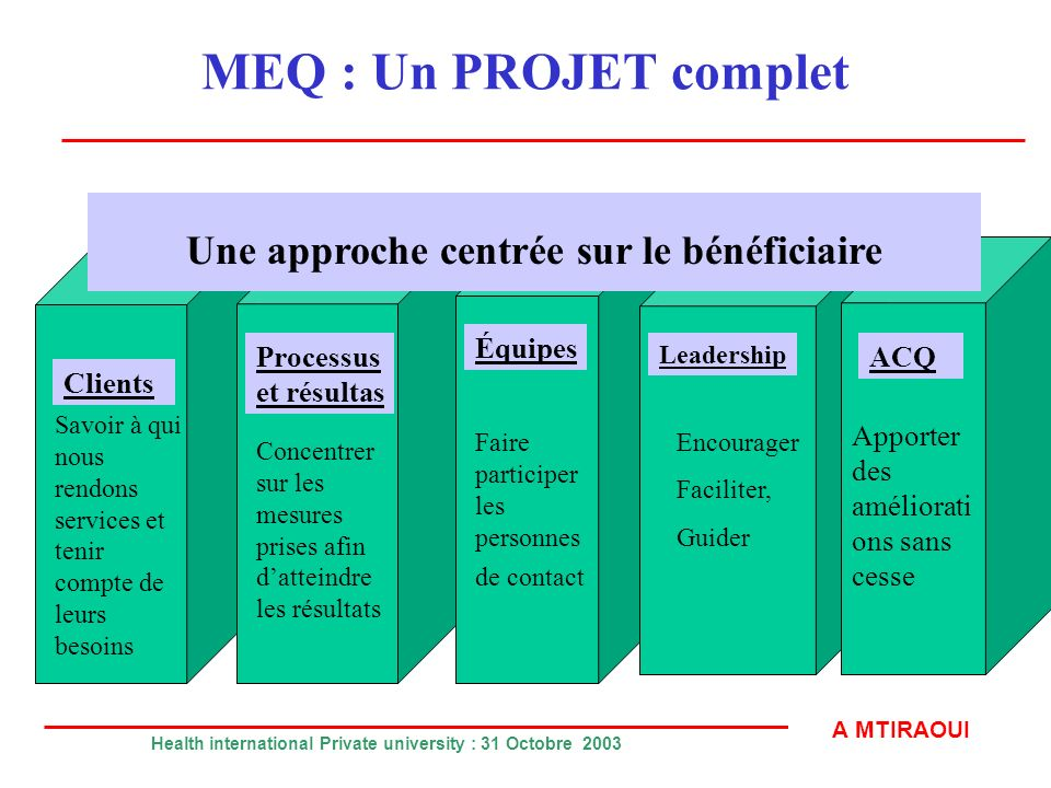 MEQ : Un PROJET complet Une approche centrée sur le bénéficiaire
