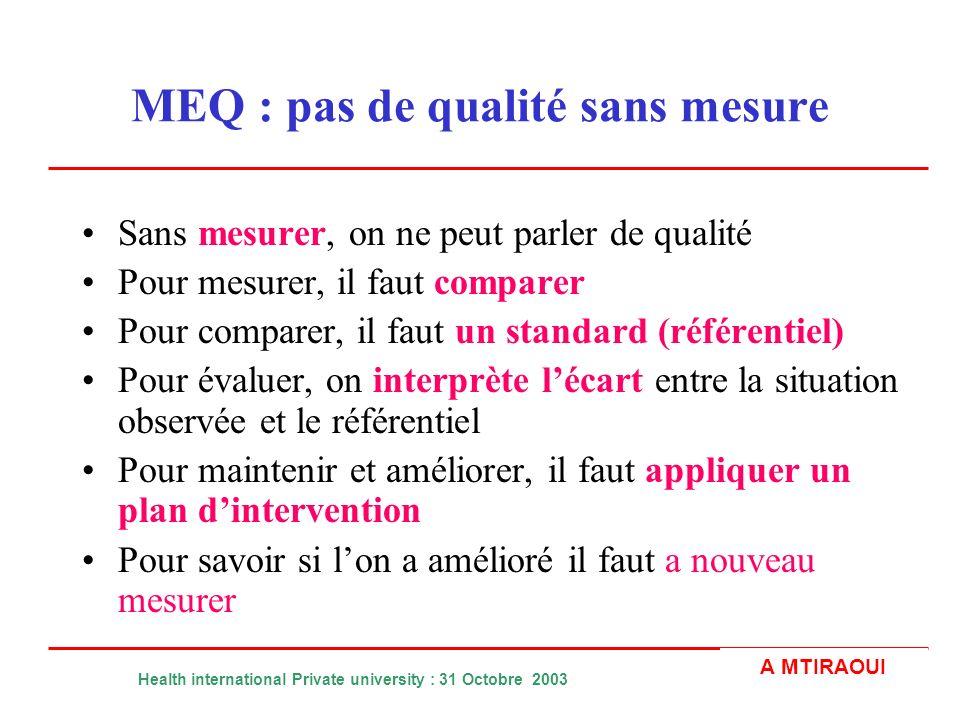 MEQ : pas de qualité sans mesure