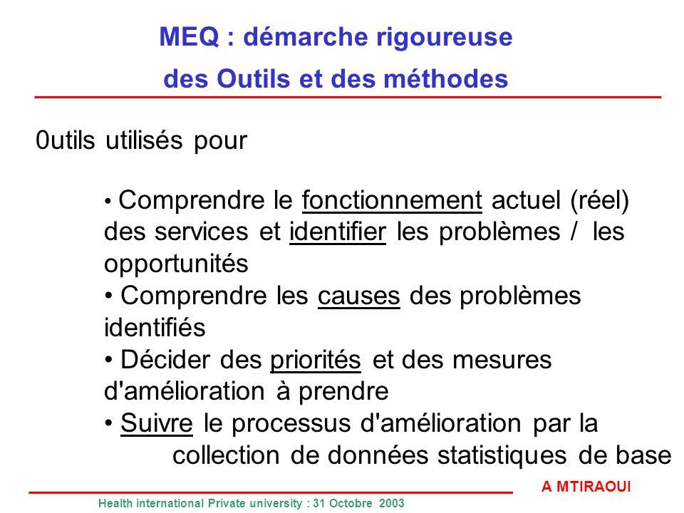 MEQ : démarche rigoureuse des Outils et des méthodes