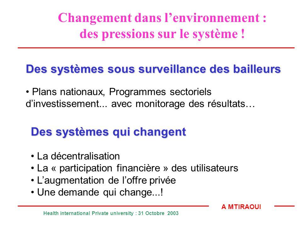 Changement dans l'environnement : des pressions sur le système !