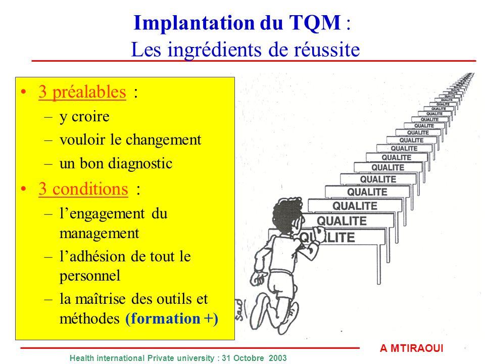 Implantation du TQM : Les ingrédients de réussite
