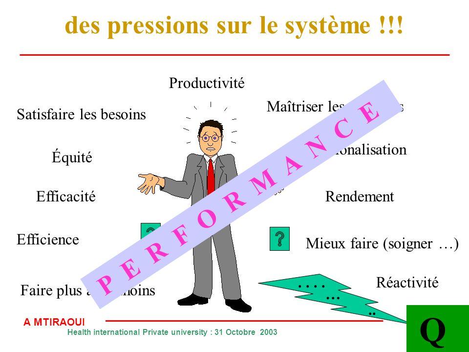 des pressions sur le système !!!