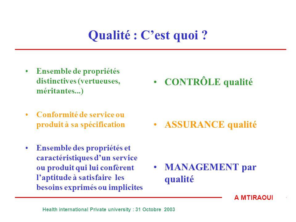 Qualité : C'est quoi CONTRÔLE qualité ASSURANCE qualité