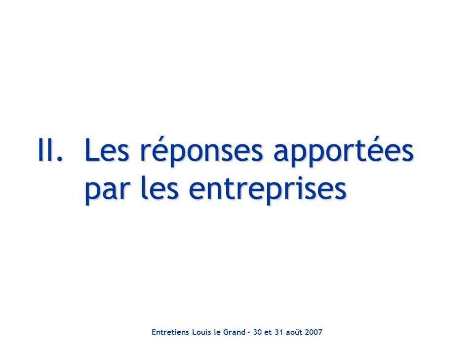 II. Les réponses apportées par les entreprises