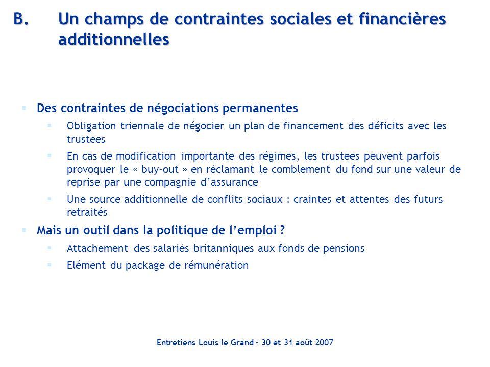 B. Un champs de contraintes sociales et financières additionnelles