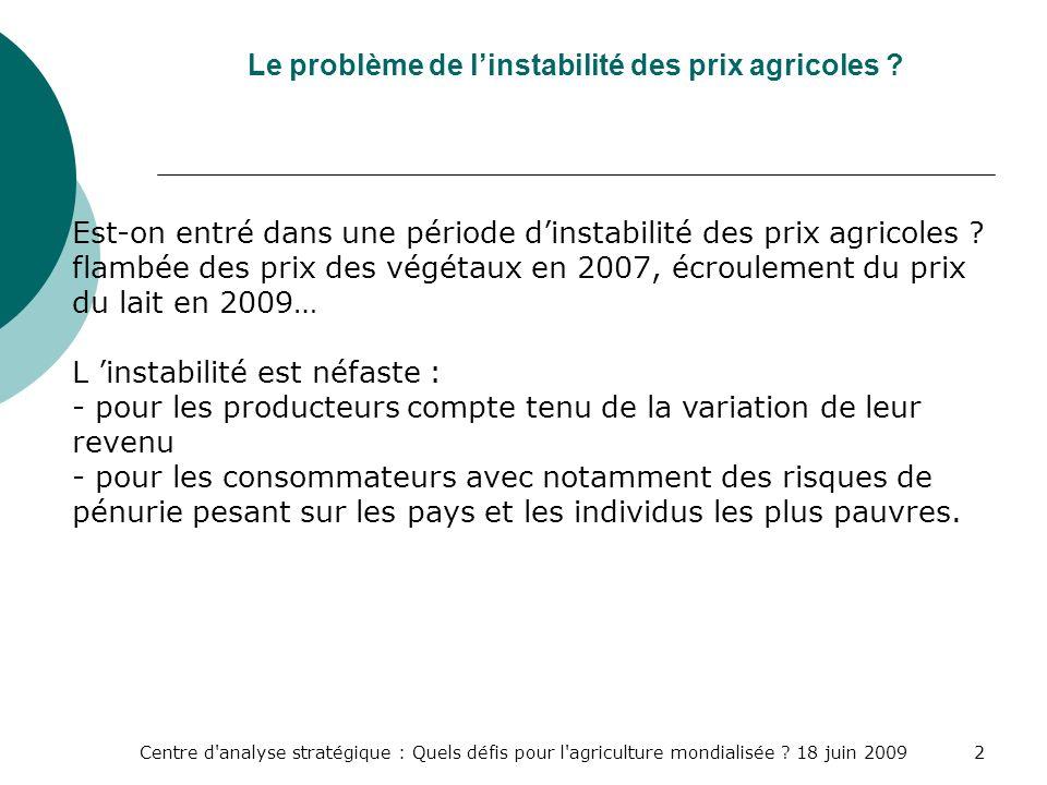 Le problème de l'instabilité des prix agricoles