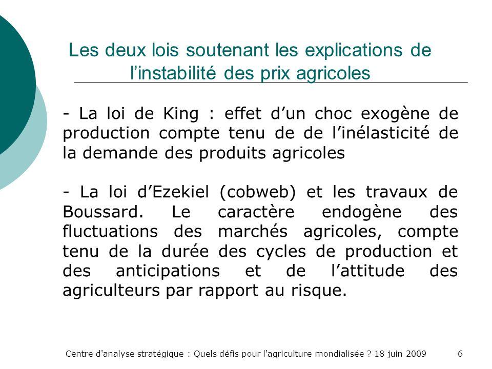 Les deux lois soutenant les explications de l'instabilité des prix agricoles