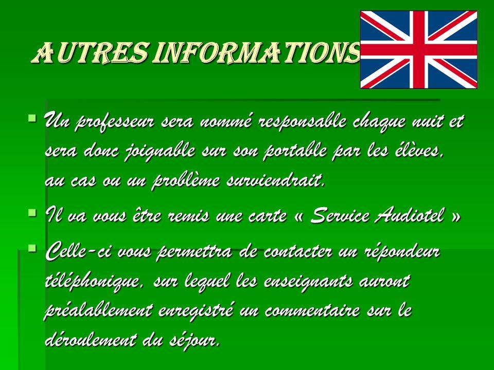 Autres informations