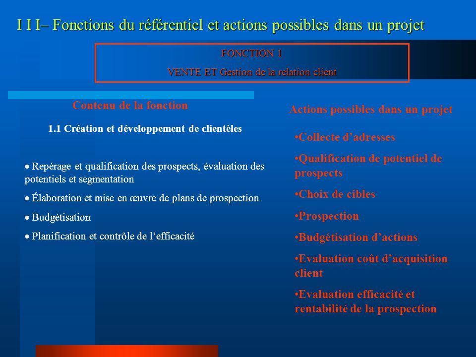 I I I– Fonctions du référentiel et actions possibles dans un projet