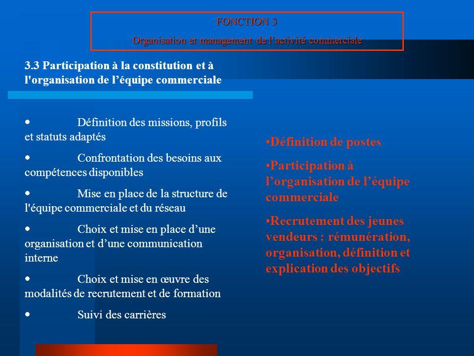 Organisation et management de l'activité commerciale