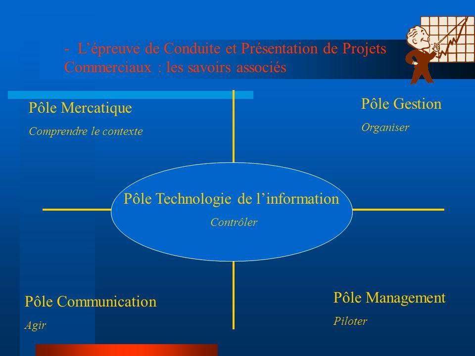 Pôle Technologie de l'information