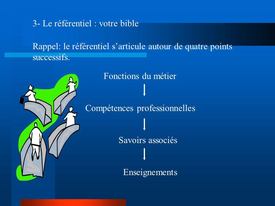 3- Le référentiel : votre bible