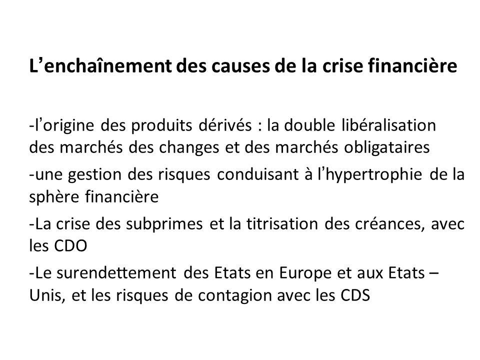 L'enchaînement des causes de la crise financière