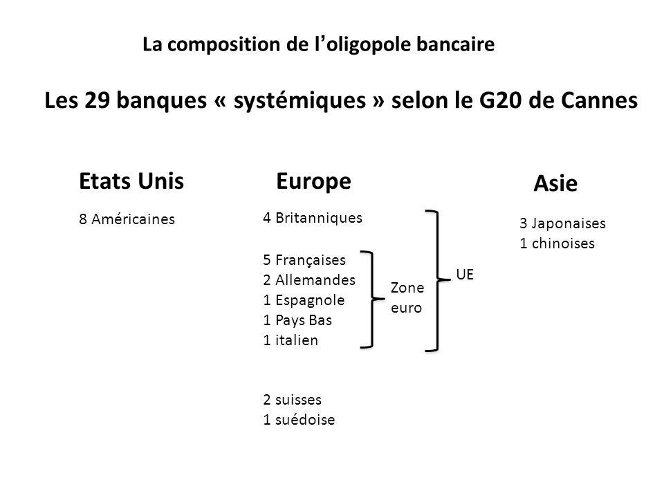 Les 29 banques « systémiques » selon le G20 de Cannes