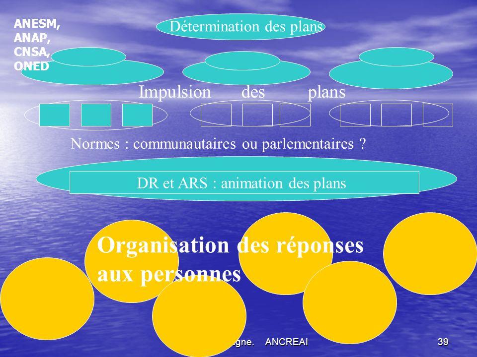Organisation des réponses aux personnes