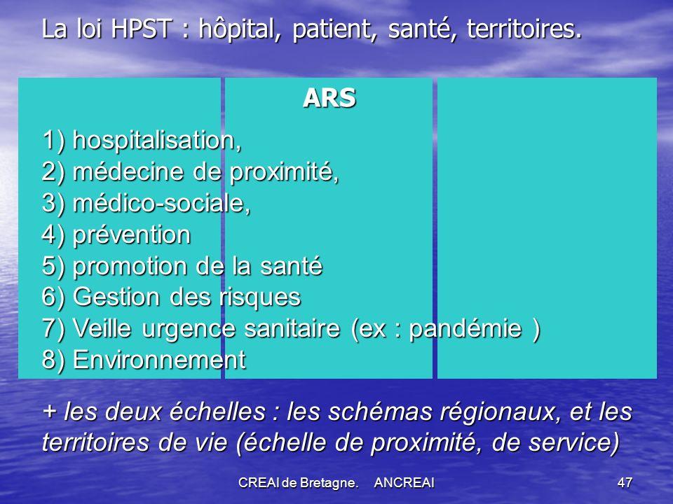 La loi HPST : hôpital, patient, santé, territoires.
